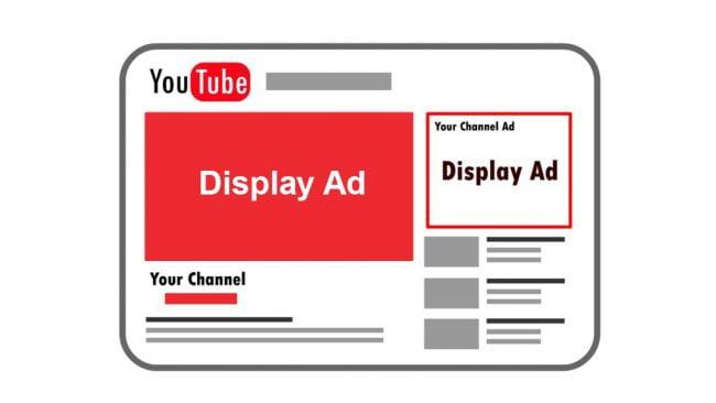 Display-Ad